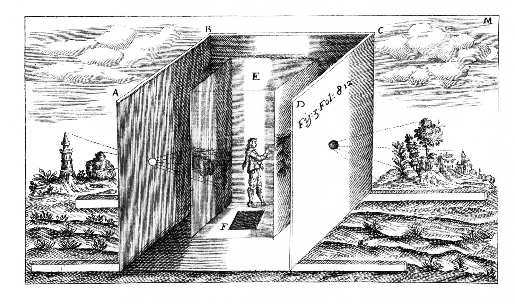 Athanasius-Kircher-Camera-Obscura